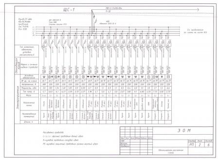 однолинейная электрическая схема щита
