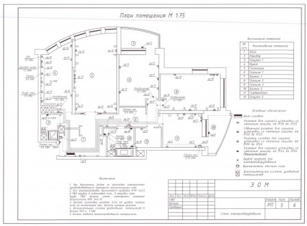 проект электроснабжения квартиры схема оборудования