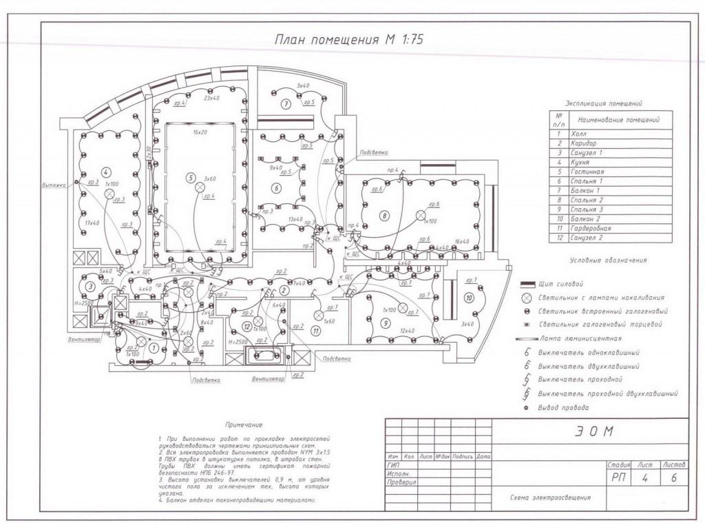 gruppy-osveshhenija-8