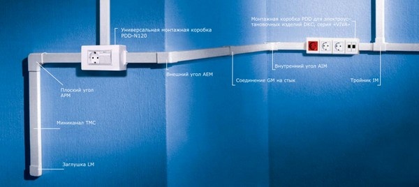 provodka-v-kabel-kanale-33
