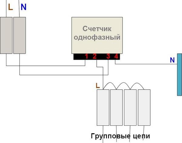 сгорел-счетчик-2