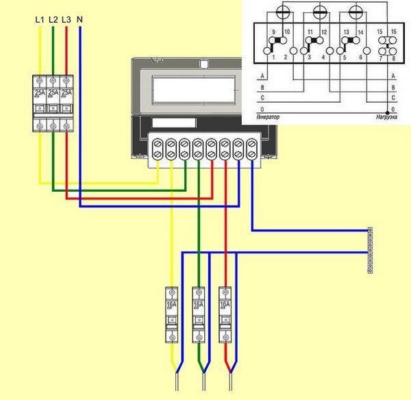 Схема подключения трехфазного генератора к сети 276