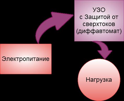 Подключение-узо-1