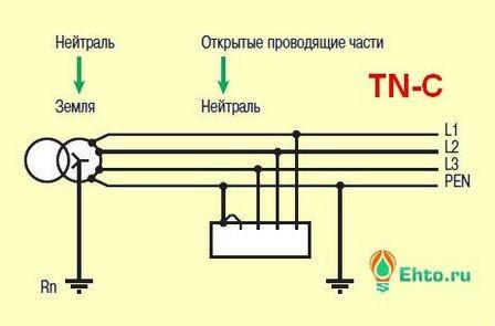 Системы заземления TN-C, TN-S, TN-C-S, schema-TN-C