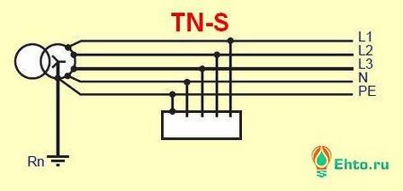 Системы заземления TN-C, TN-S, TN-C-S, schema-TN-S