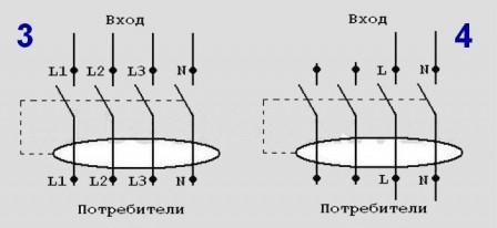Классические схемы монтажа УЗО