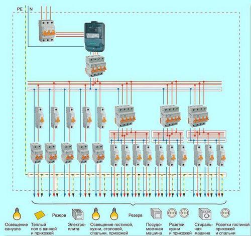 схемы подключения УЗО 380