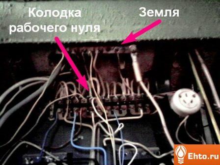 Ревизия электрощита