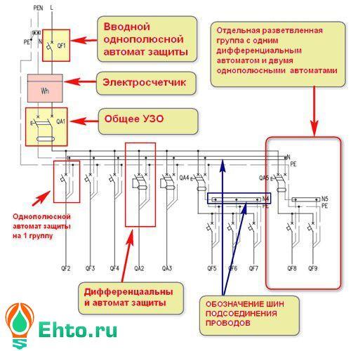 электросхем щитов
