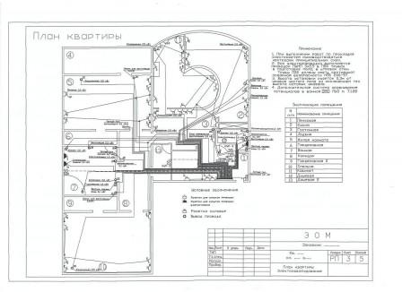 основные схемы электропроекта схемы электрооборудования