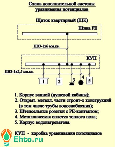 система-ДУП-квартиры-7