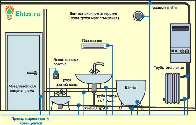 система-дуп-квартиры-фото1