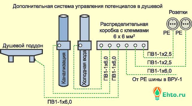 система-дуп-квартиры-фото2