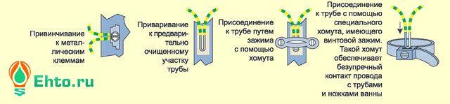 Система ДУП квартиры
