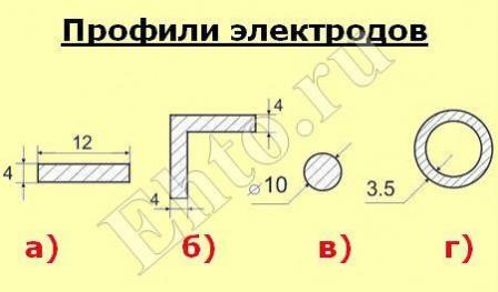 расчет-заземления-10