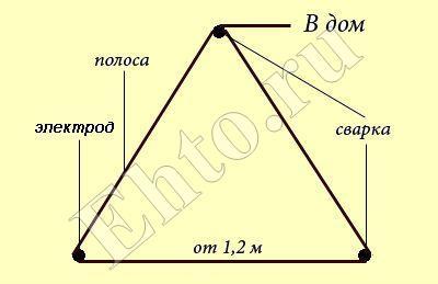 схема-заземления-дома-треугольным-заземлителем-