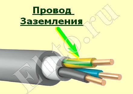 Провод заземления в электрическом кабеле