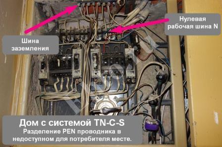 защитное-заземление-2-1
