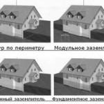 Заземление частного дома