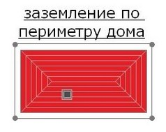 заземление-частного-дома-7
