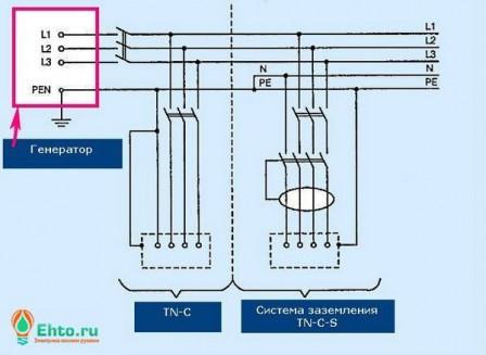 нулевой-проводник-1