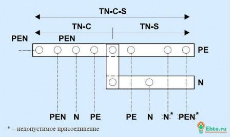 нулевой-проводник-3