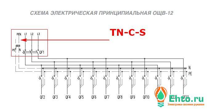 Принципиальные электрические схемы щитов распределительных