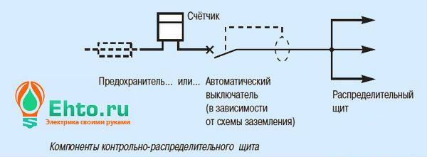 uzo-protiv-pozhara-3