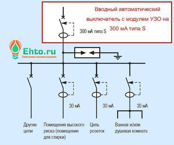 uzo-protiv-pozhara-4