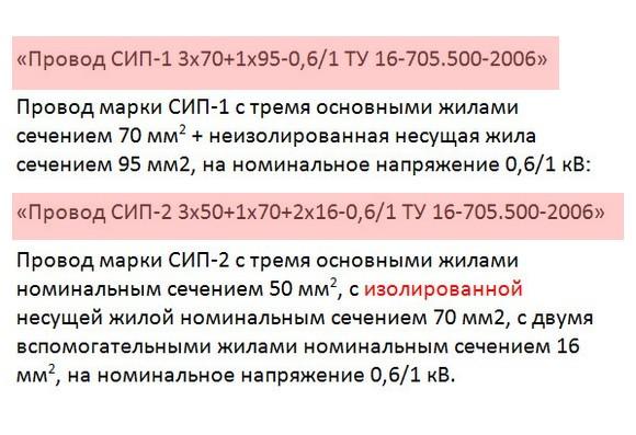 чтение-маркировки-СИП-проводов