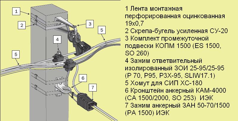 Крепление СИП промежуточной опоре с абонентским ответвлением СИП 3х50+546+25 и СИП 2х16