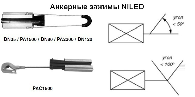 анкерные-зажимы-niled