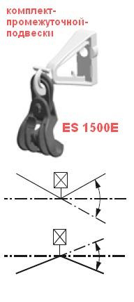 Выбираем линейную арматуру для линий электропередачи