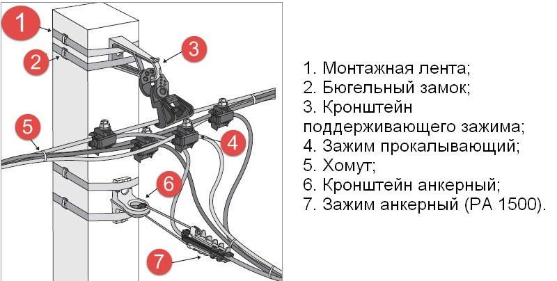 provod-goliy-dlya-perenosnogo-zazemleniya