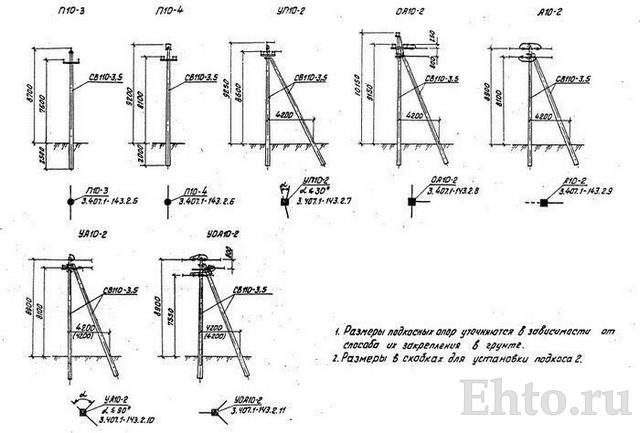 типы-опор-линий-электропередачи-6-1