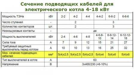 подключение-электрического-котла-отопления-1