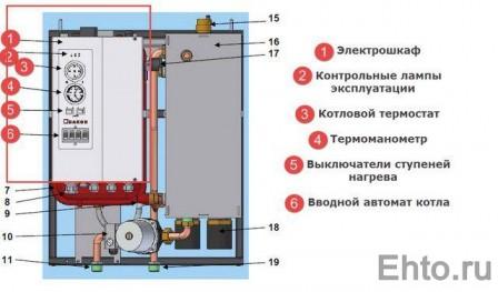 подключение-электрического-котла-отопления-3-1