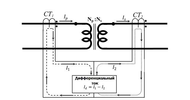 Дифференциальные токи электрической цепи