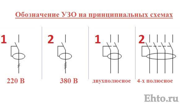 и обозначение дифавтомата на узо схеме