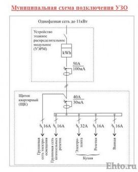 схемы-подключения-узо-13