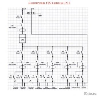 схемы-подключения-узо-6