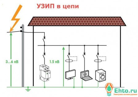 узип-установка-1