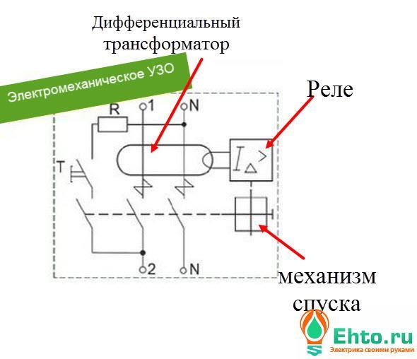 электромеханическое узо-1