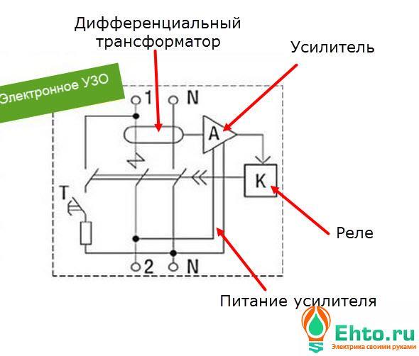 электронное узо-1