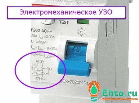 тип узоп-1