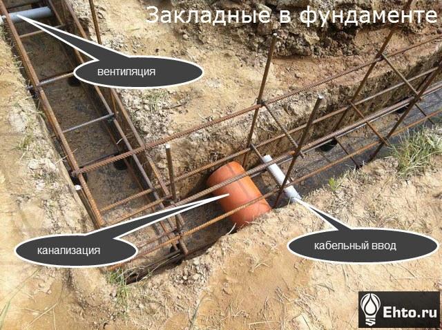 подготовка кабельного ввода через фундамент