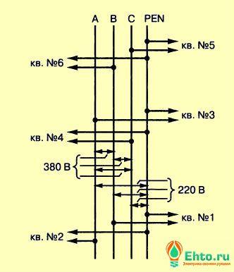 распределительная электросеть