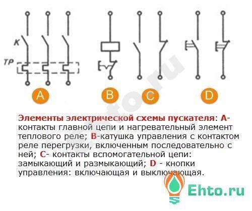 условные обозначения в схеме подключения пускателя