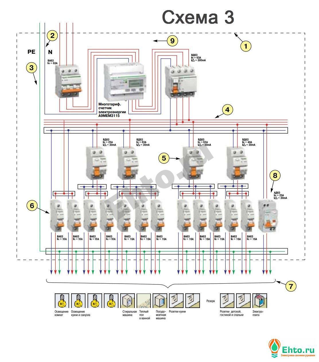 схема электрощита в частном доме