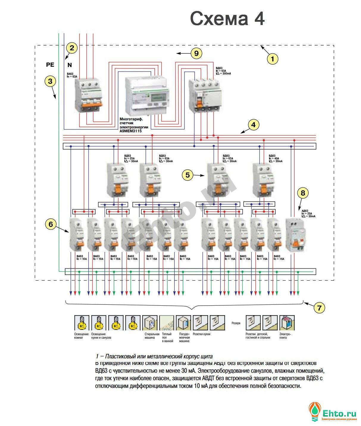 схема разеточной разеточной группы